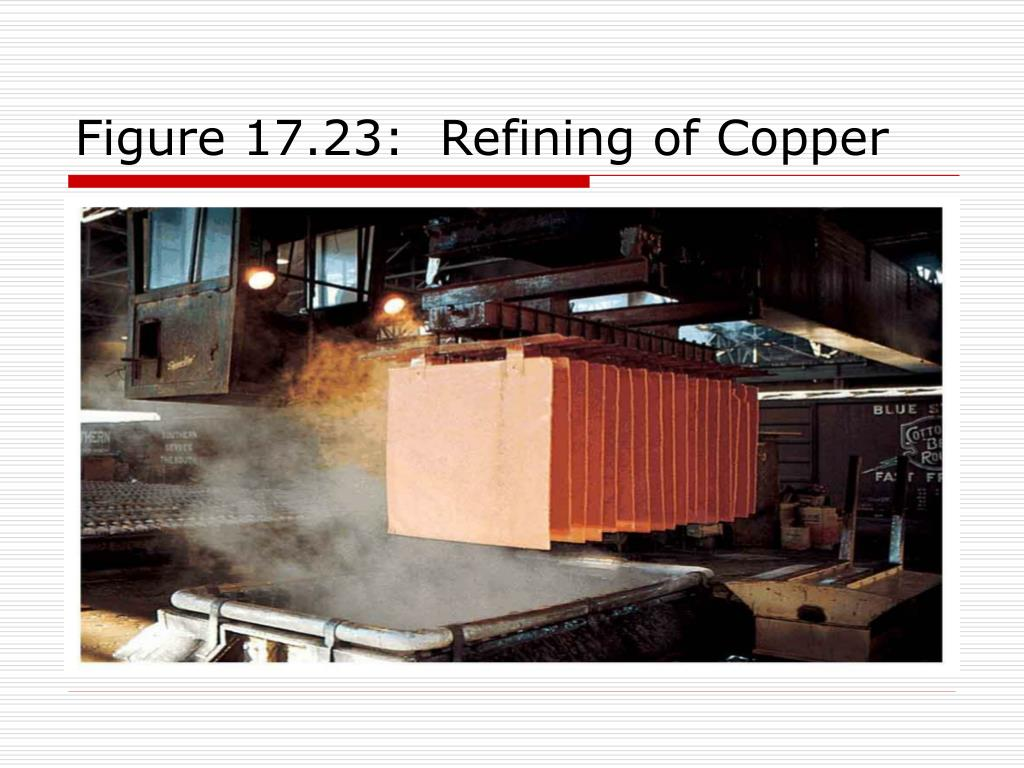 Figure 17.23:  Refining of Copper
