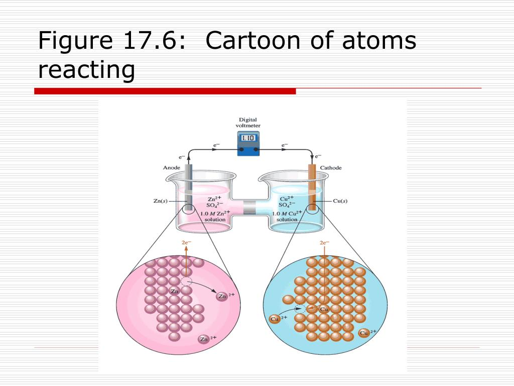 Figure 17.6:  Cartoon of atoms reacting