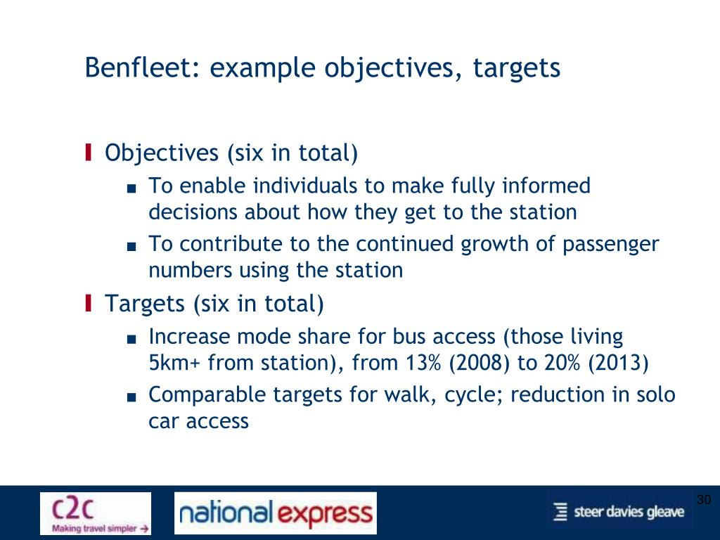Benfleet: example objectives, targets