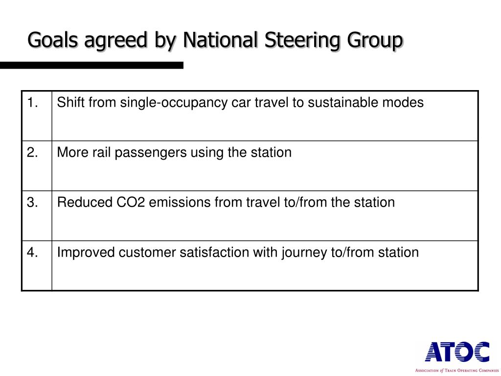 Goals agreed by National Steering Group