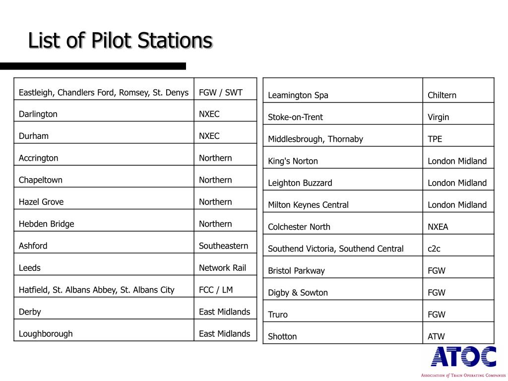 List of Pilot Stations