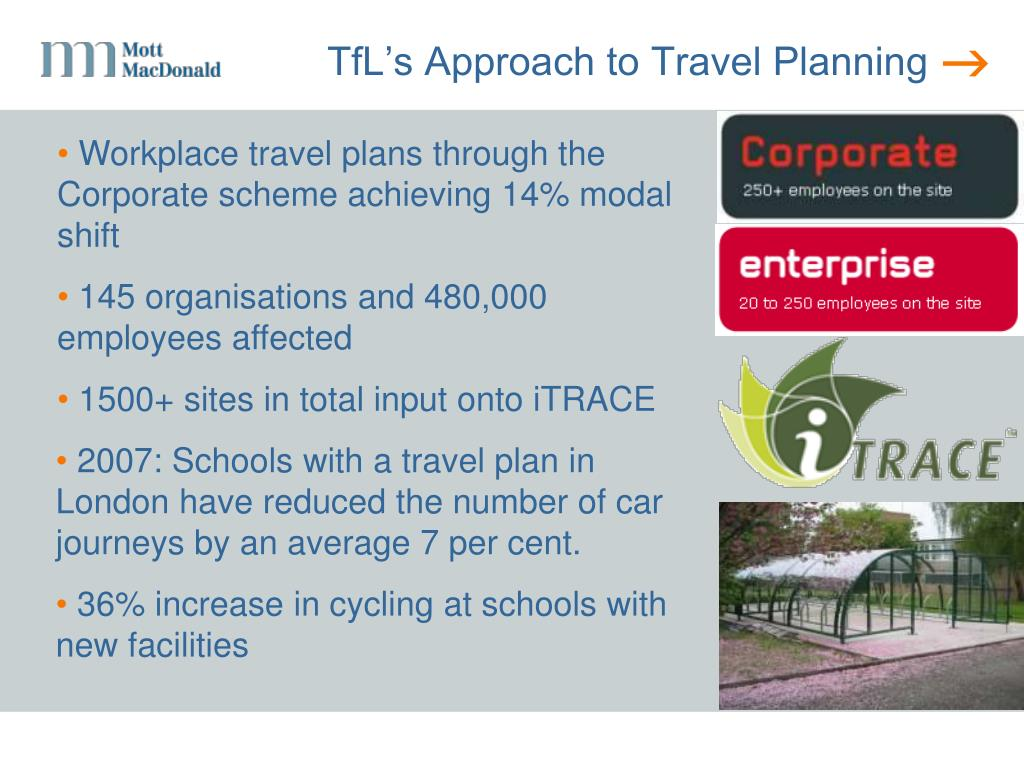 TfL's Approach to Travel Planning