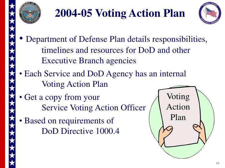 Voting Action Plan