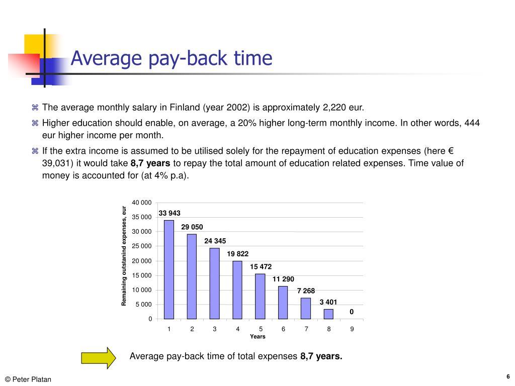 Average pay-back time