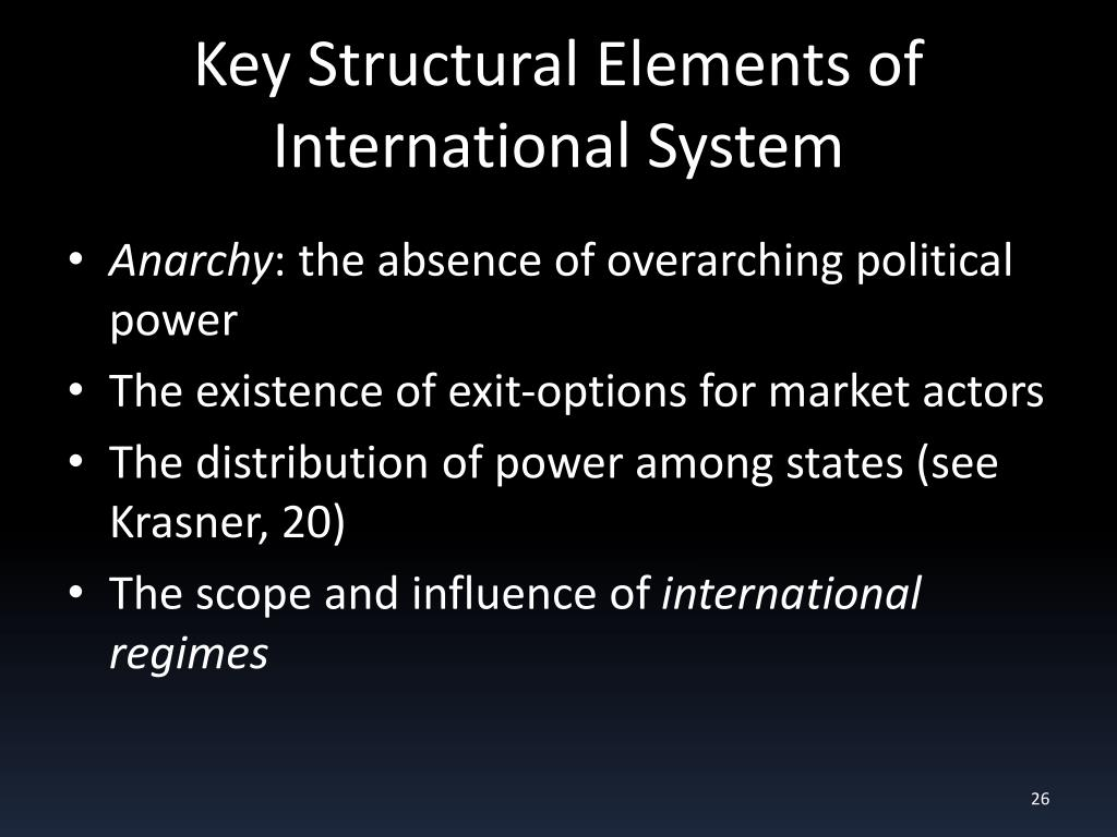 Key Structural Elements of International System