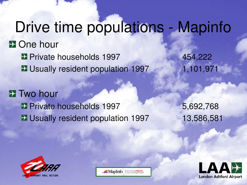 Drive time populations - Mapinfo