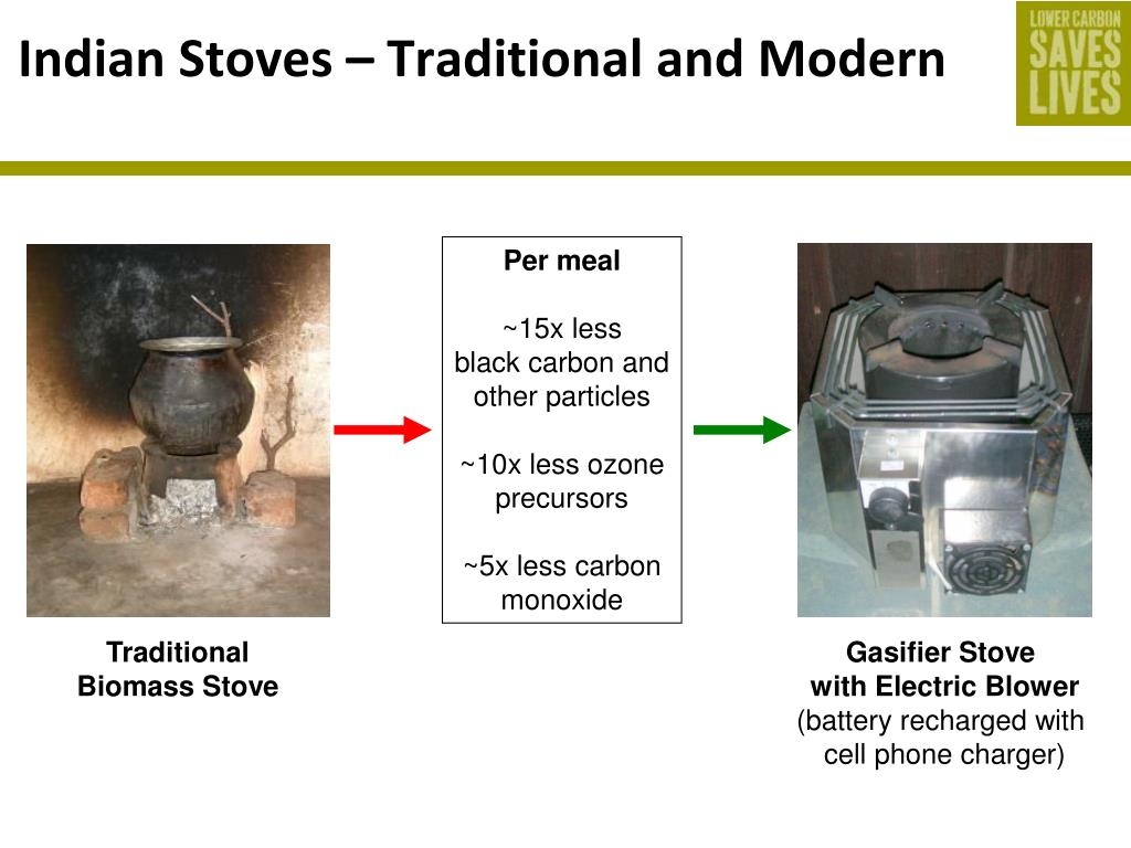 Indian Stoves – Traditional and Modern