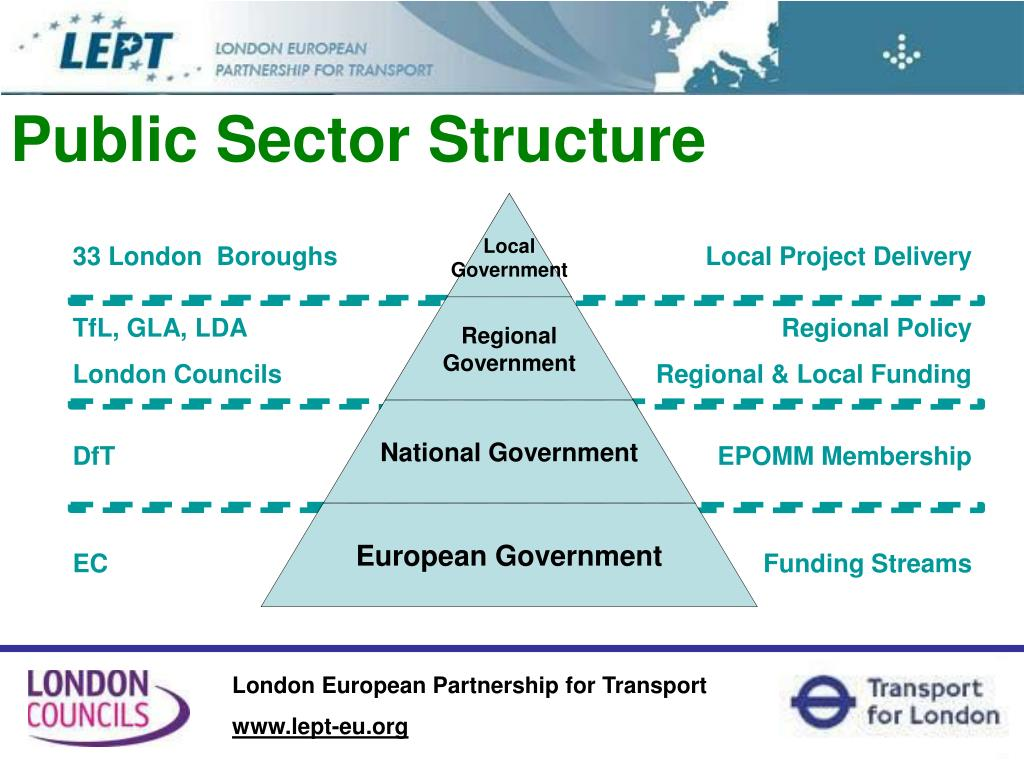 Public Sector Structure