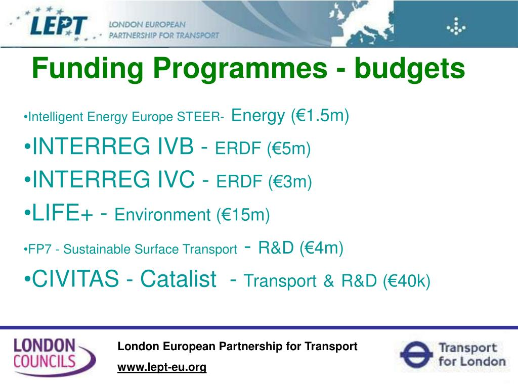 Funding Programmes - budgets