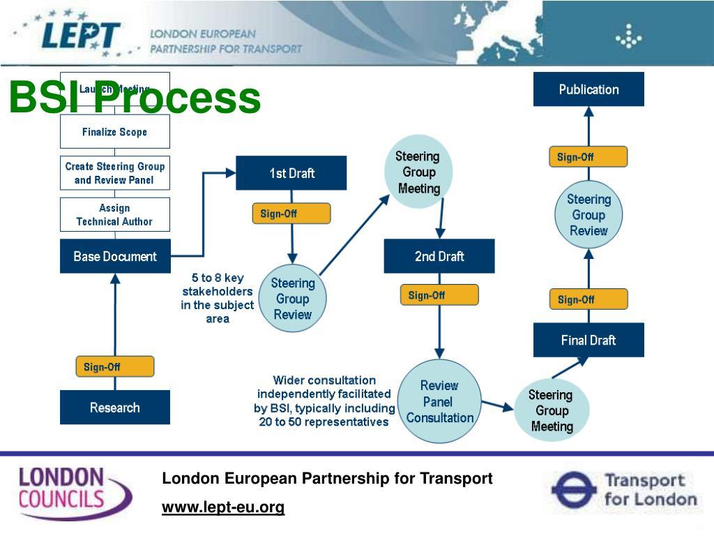 BSI Process
