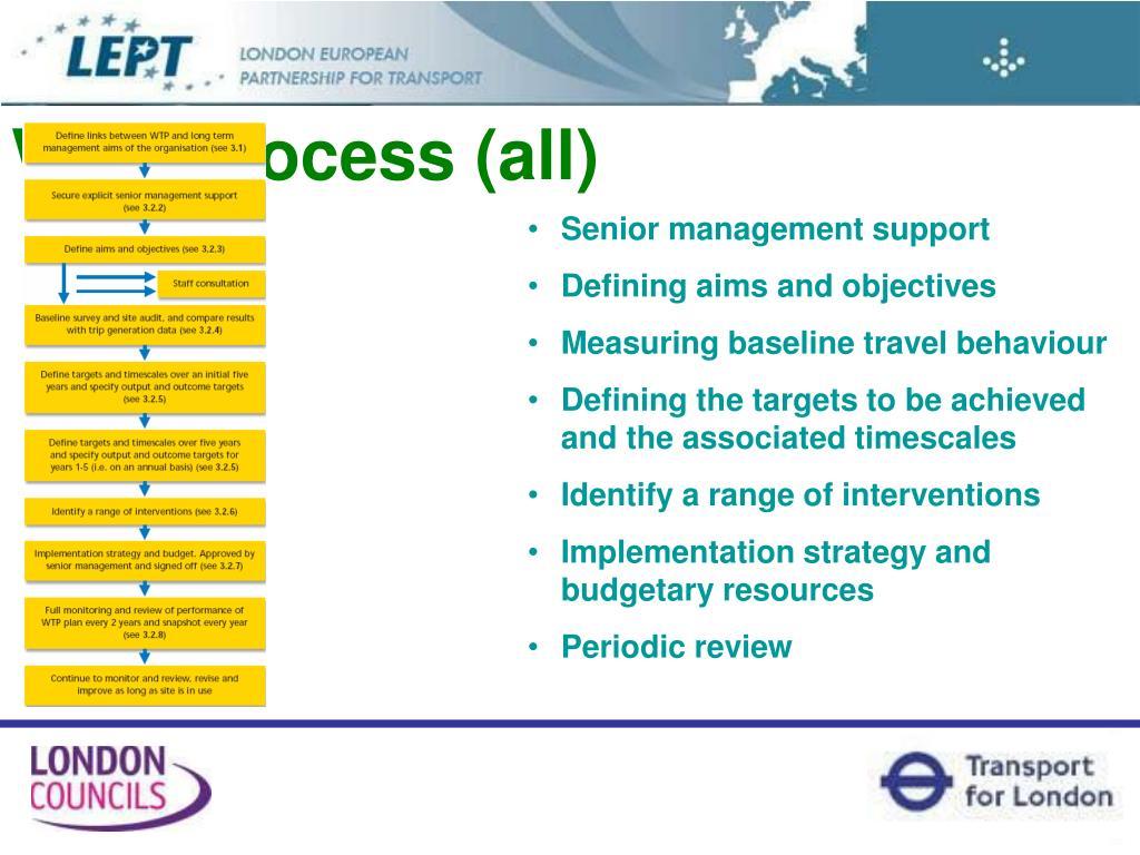 WTP Process (all)