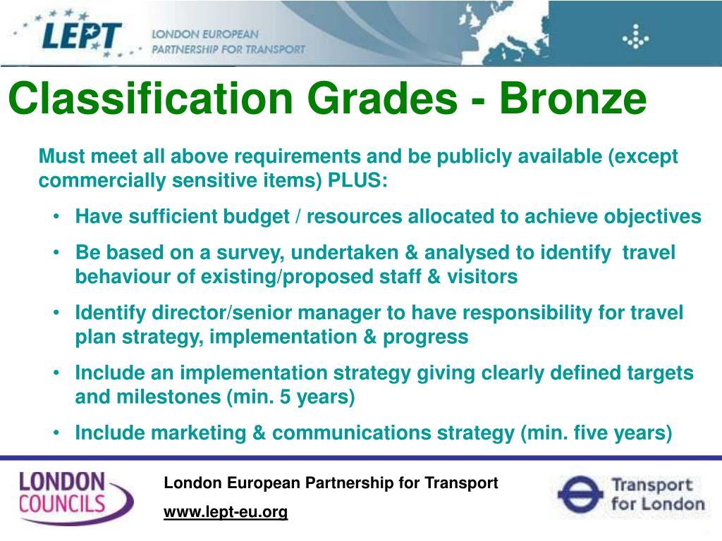 Classification Grades - Bronze