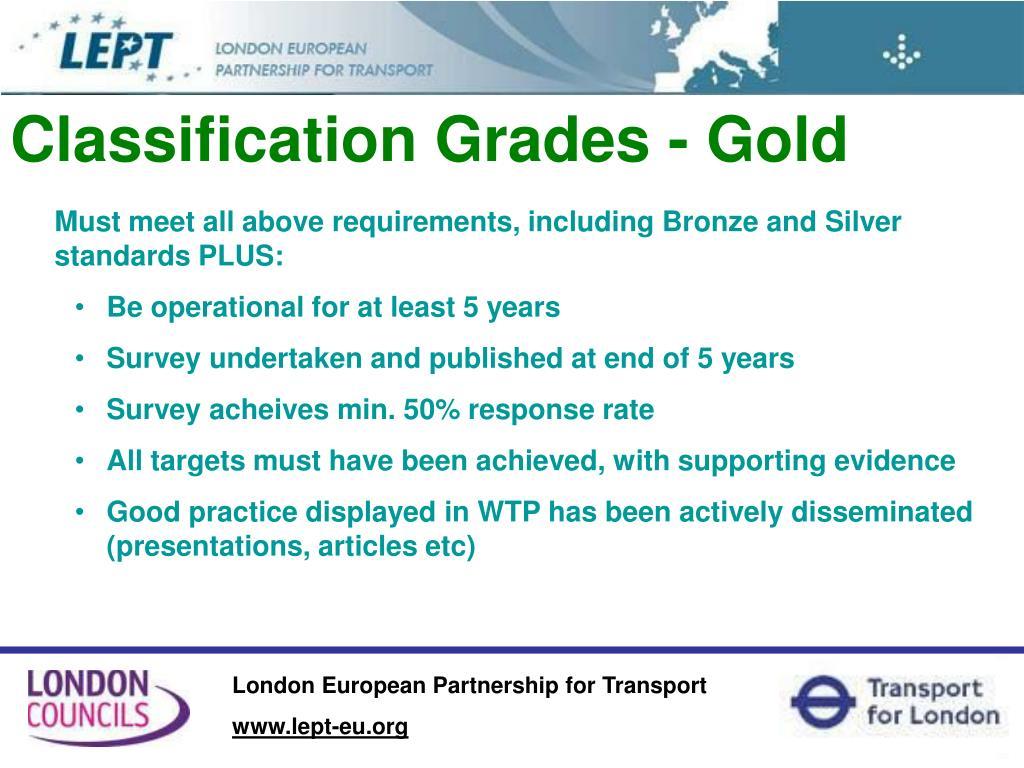 Classification Grades - Gold