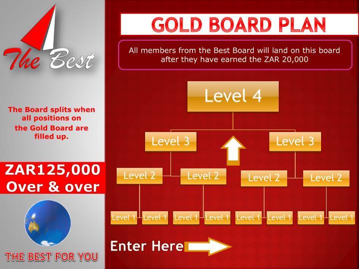 GOLD BOARD PLAN