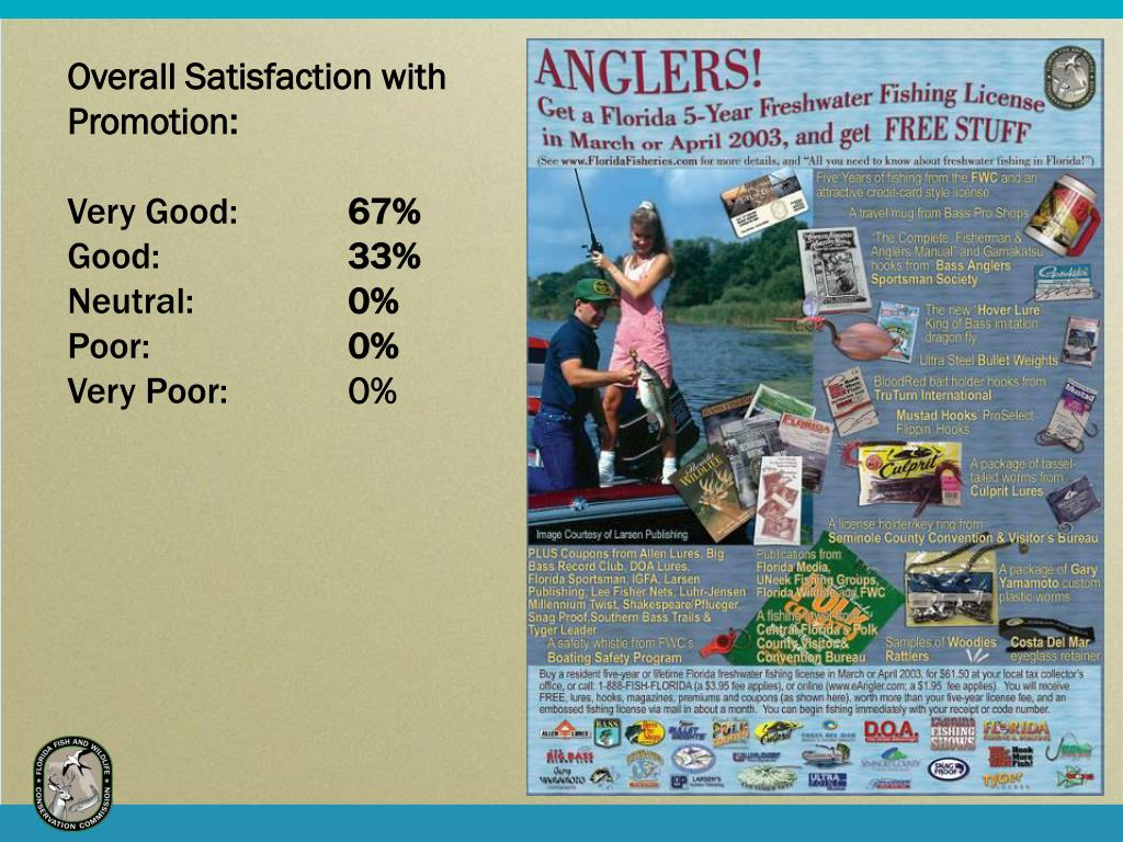 Overall Satisfaction with Promotion: