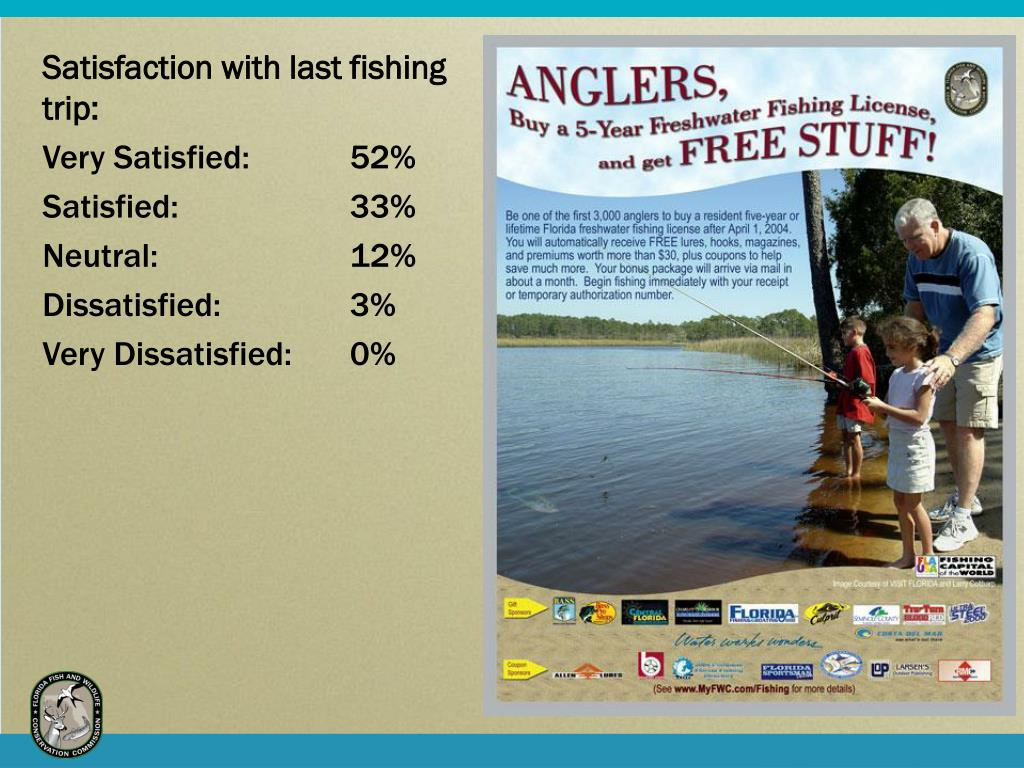 Satisfaction with last fishing trip:
