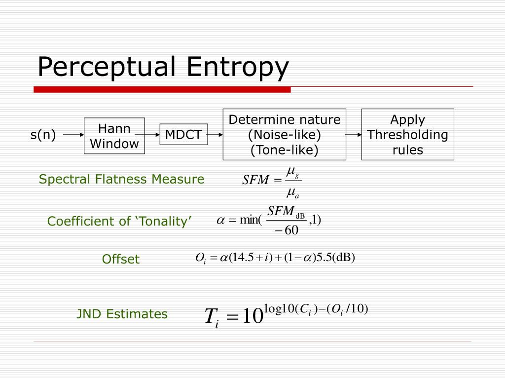 Perceptual Entropy