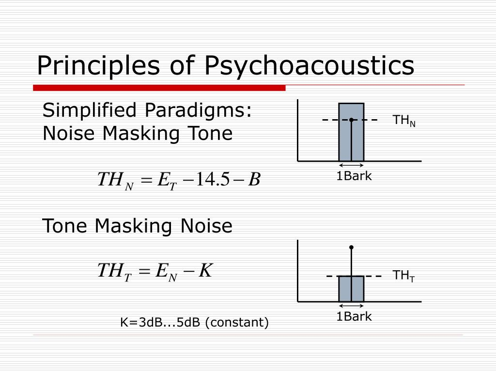 Principles of Psychoacoustics