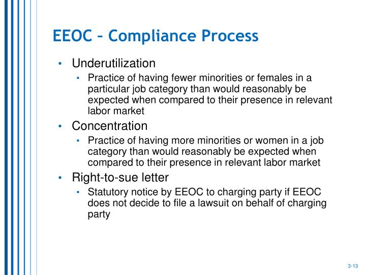 EEOC – Compliance Process