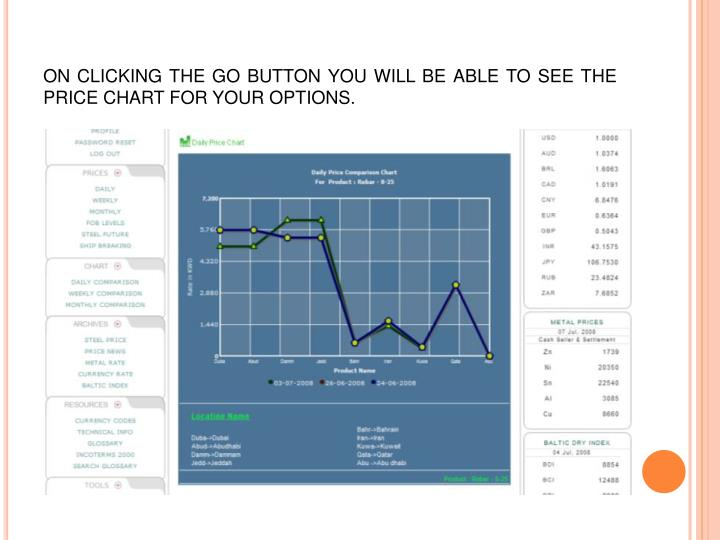 ON CLICKING THE GO BUTTON YOU WILL BE ABLE TO SEE THE PRICE CHART FOR YOUR OPTIONS.