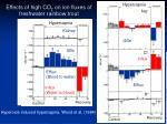 effects of high co 2 on ion fluxes of freshwater rainbow trout