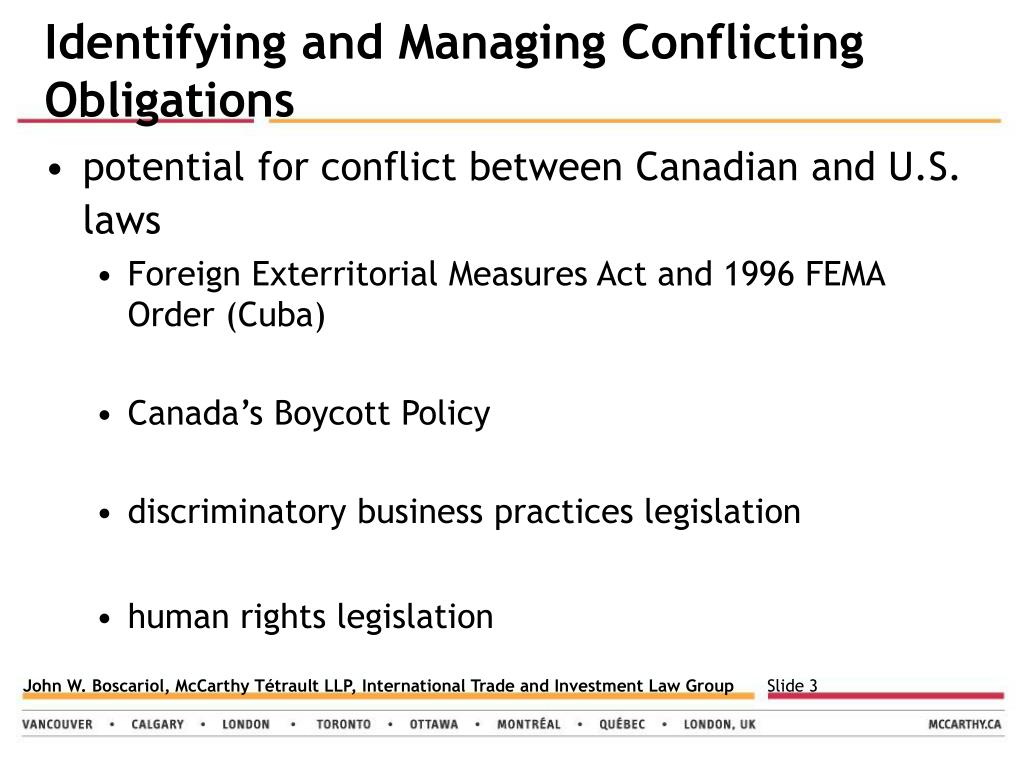 Identifying and Managing Conflicting Obligations