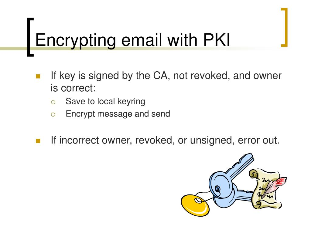 Encrypting email with PKI