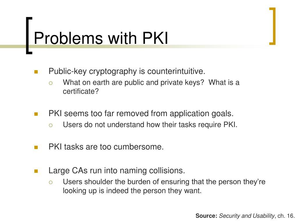 Problems with PKI