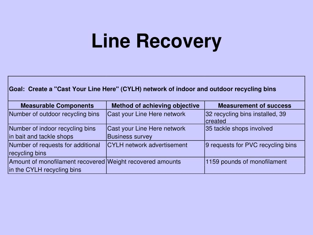 Line Recovery