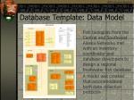 database template data model