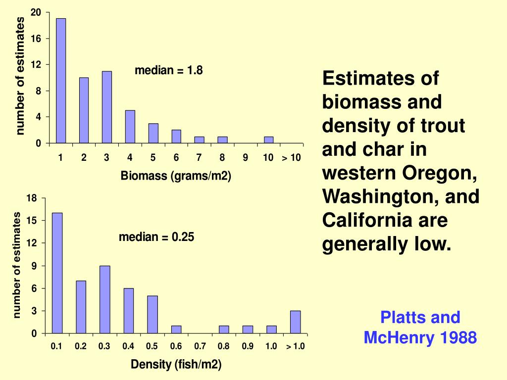 Estimates of biomass and density of trout and char in western Oregon, Washington, and California are generally low.