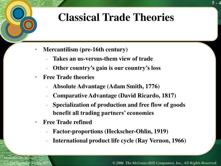 Mercantilism (pre-16th century)