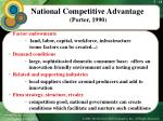 national competitive advantage porter 1990