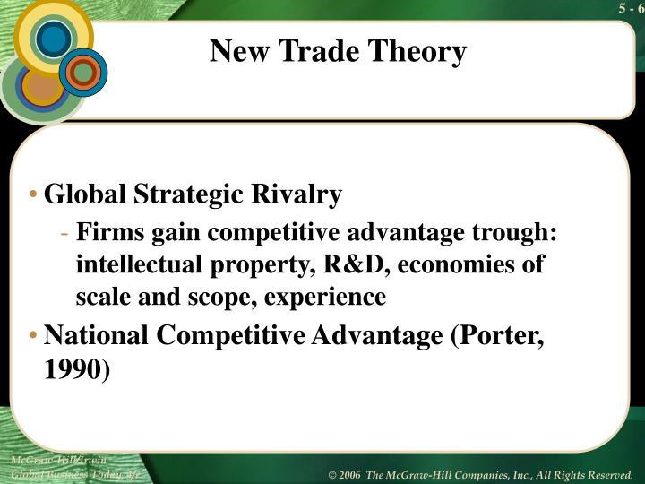 Global Strategic Rivalry