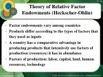 theory of relative factor endowments heckscher ohlin