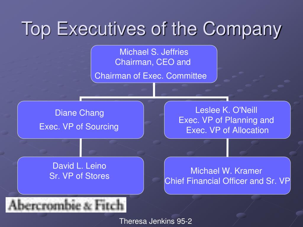 Top Executives of the Company