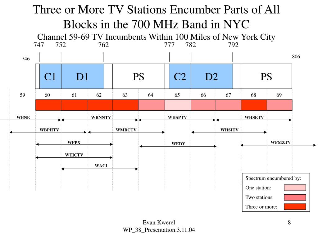 Three or More TV Stations Encumber Parts of All Blocks in the 700 MHz Band in NYC