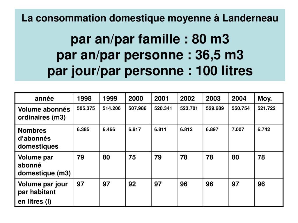 La consommation domestique moyenne à Landerneau