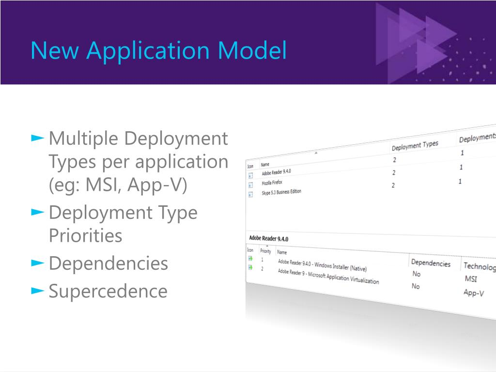 New Application Model