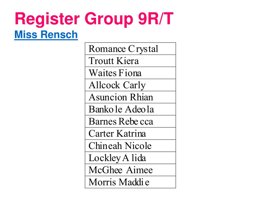 Register Group 9R/T