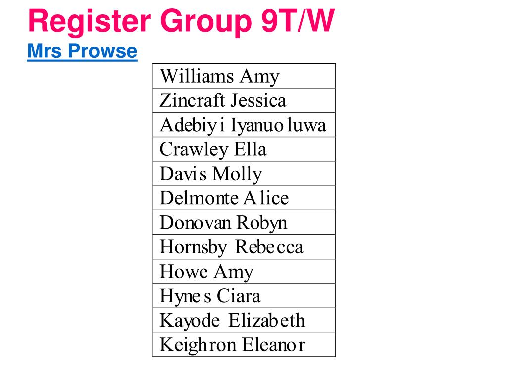 Register Group 9T/W