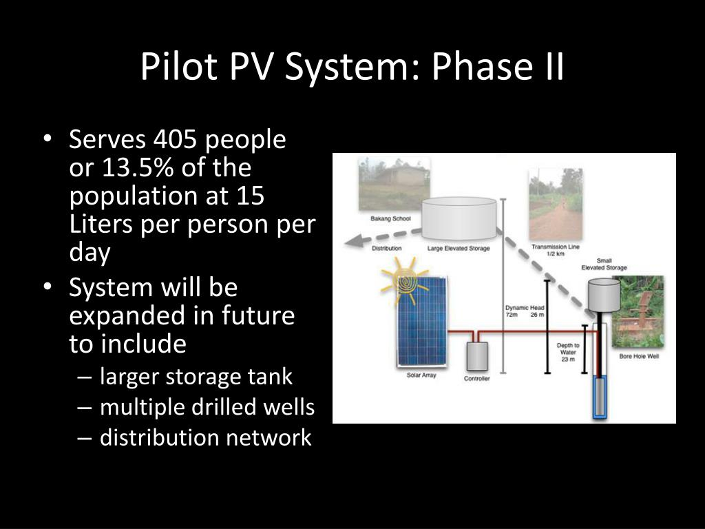 Pilot PV System: Phase II