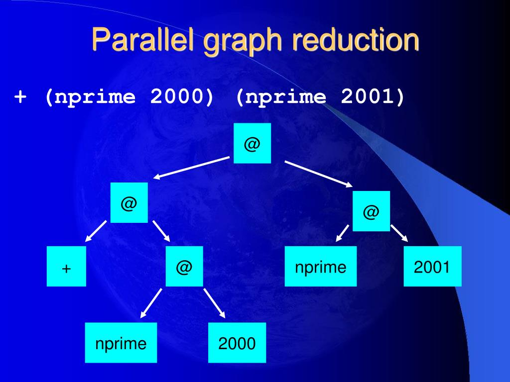 Parallel graph reduction