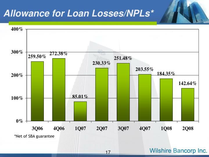 Allowance for Loan Losses/NPLs*
