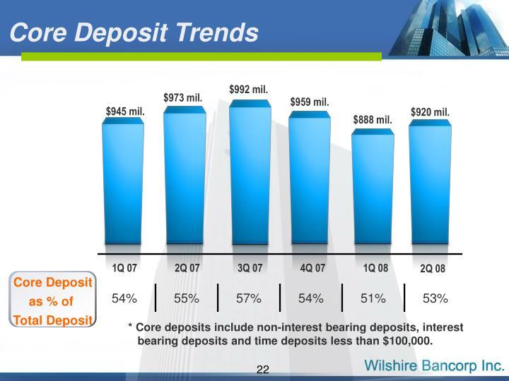 Core Deposit Trends