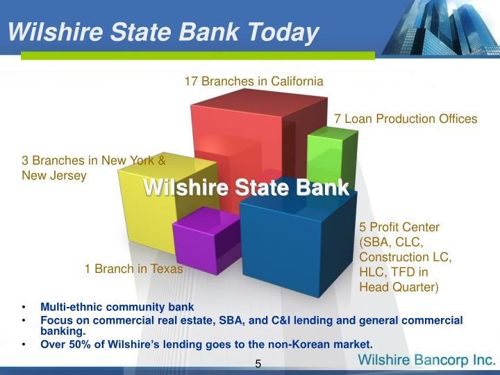 Wilshire State Bank Today