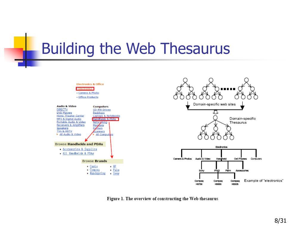 Building the Web Thesaurus