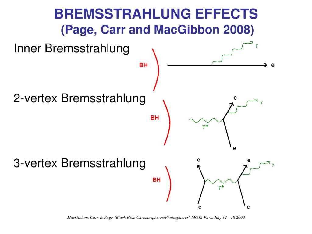 BREMSSTRAHLUNG EFFECTS