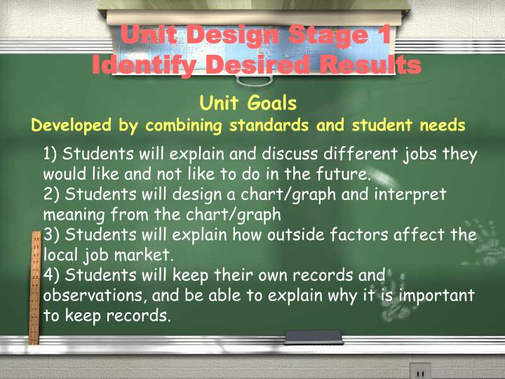 Unit Design Stage 1 Identify Desired Results