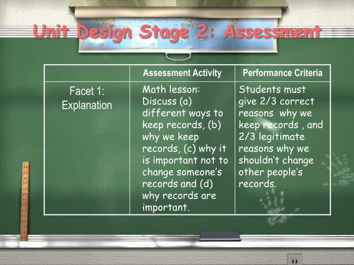 Unit Design Stage 2: Assessment